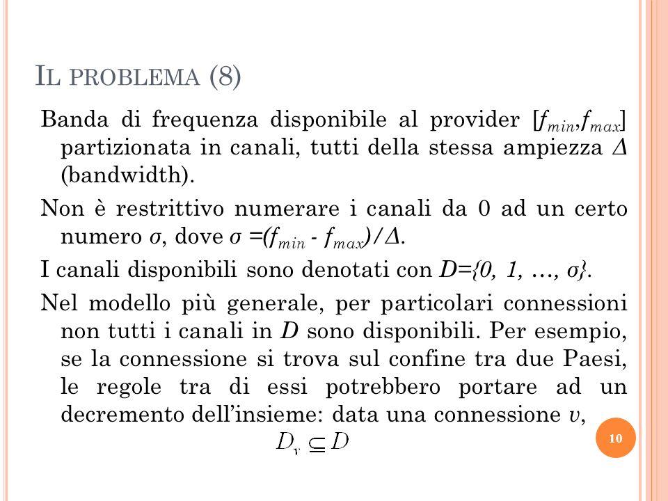 Il problema (8) Banda di frequenza disponibile al provider [fmin,fmax] partizionata in canali, tutti della stessa ampiezza Δ (bandwidth).